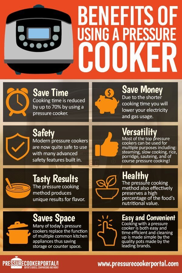 benefits of using a pressure cooker infographic